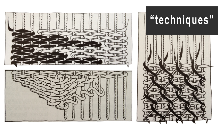 Image result for technique tapestry
